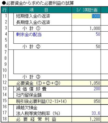 税理士 春日井市