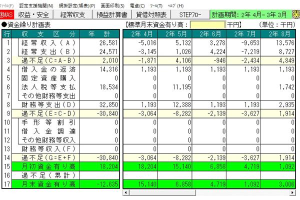 資金繰り 税理士 江南市